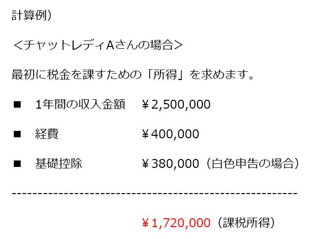 所得の計算例